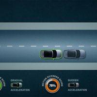 Jaguar Land Rover enseña a los vehículos autónomos a reducir el mareo por el movimiento